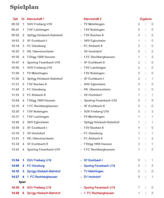 Spielplan U19 Hallengala